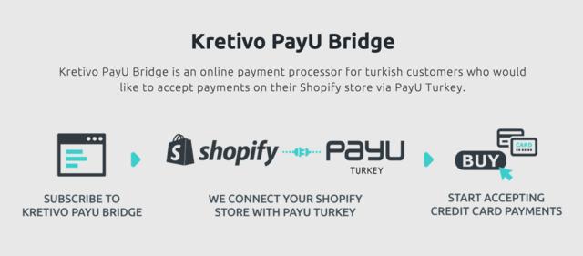 Ecommerce University   Payment Gateway PAYU Integration - Payments