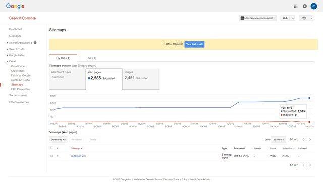 ecommerce university tips for google ranking ecommerce marketing