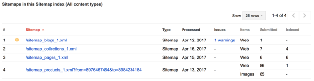 ecommerce university product sitemaps not indexing in search