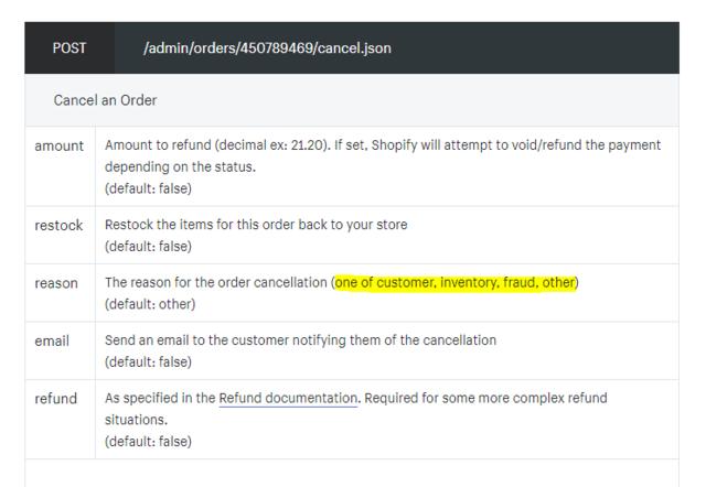 Ecommerce University Order Cancellation Reason Values Shopify
